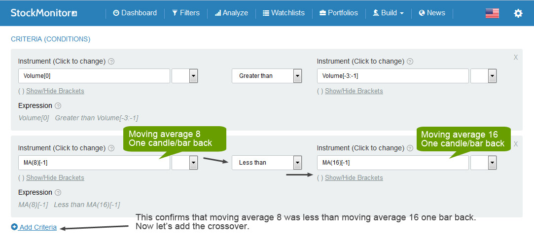 Setting Up A Moving Average Crossover Stock Filter And Create An Alert