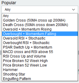 Using Our RSI Stock Screener For Fast Overbought/Oversold
