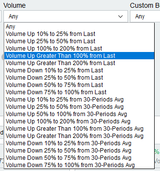 unusual volume screener