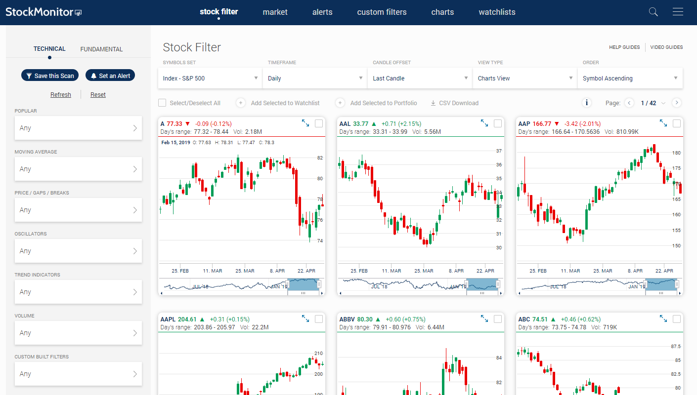Portfolio Tracker Stock Filter Backtest And Chart Tool